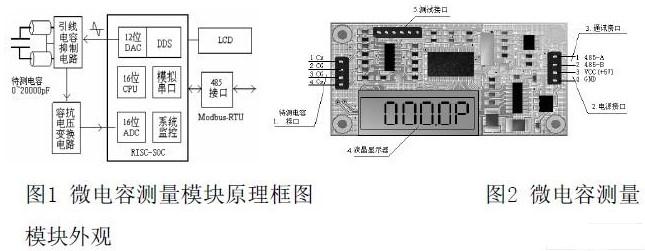 采用集成RISC-SOC混合信号处理器实现微电容测量模块的设计