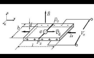 如何為4腳設置參考電壓