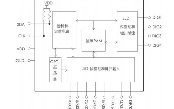 TM1650带键盘扫描接口的LED驱动控制专用电路的数据手册免费下载