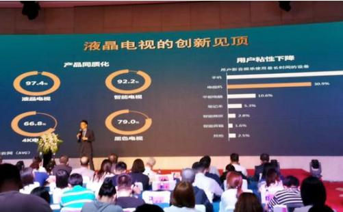 OLED滲透率的提升 將成為中國彩電市場回暖的突...