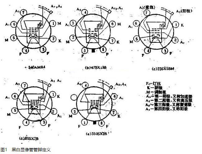 电视显像管接线图!显像管管座的各脚功能及显像管管座结构图