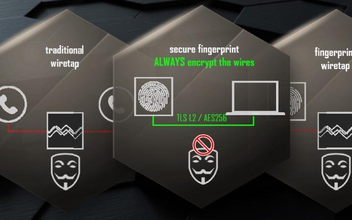 当78%的指纹识别仪器被欺骗时,你该怎么办?