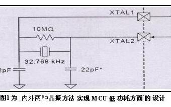 用于便携式设备的低功耗MCU系统设计方法及应用