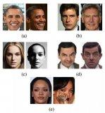干货 | 人脸识别技术全面总结:从传统方法到深度...