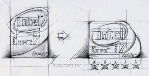 一颗芯片的成本究竟由哪几个部分构成?