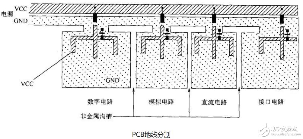印制电路板的一般布局原则_印制电路板前景