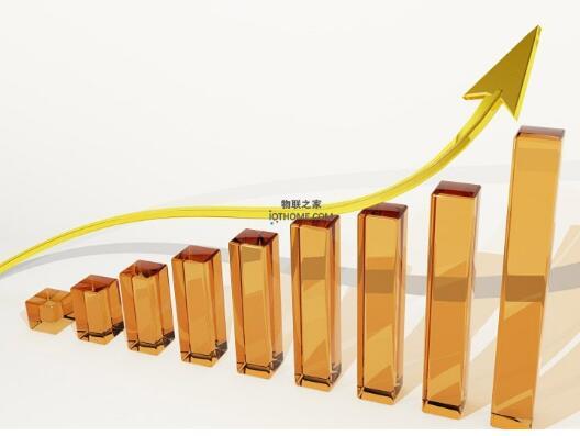 如何衡量物联网投资的全部影响和投资回报率