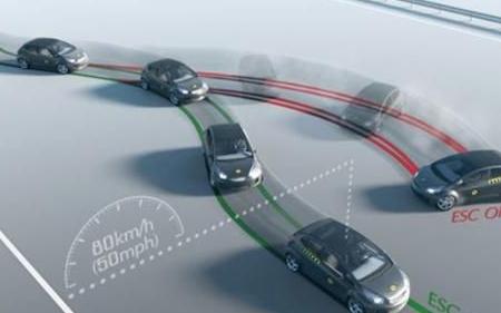 自动驾驶汽车系统又添新利器