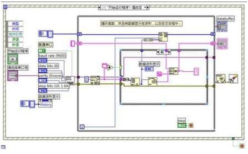 使用LabVIEW进行温湿度仪器的串口通讯读取例子资料合集免费下载