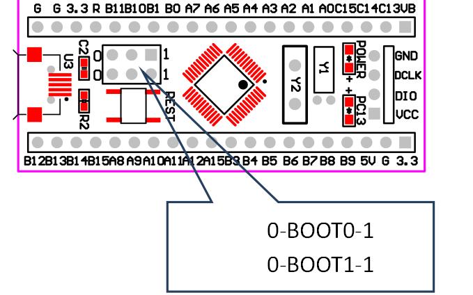 STM32F103C8T6核心板微处理器的启动禁严令却没有取消配置电路免费下载