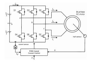 基于人工神经网络的永磁无刷直流电机驱动转矩脉动控制与调速