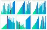 9种经典排序算法的可视化
