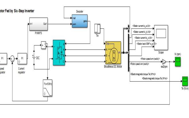 無刷直流電機PID控制和SIMULINK仿真問題的解決方案說明