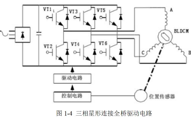 无刷直流电机的本体建模及其驱动系统仿真研究资料说明