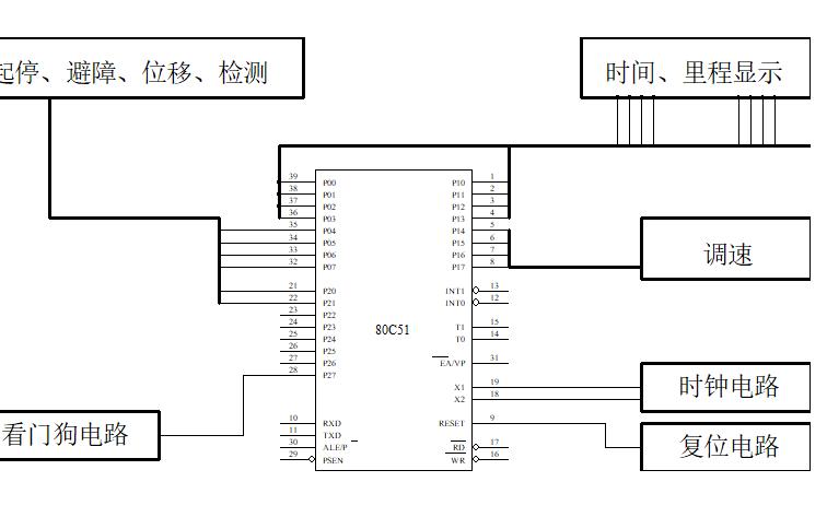 使用80C51单片机制作电动智能小车的论文资料免费下载