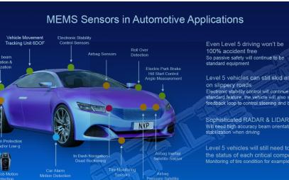 传感器融合为MEMS/成像市场带来的无限商机