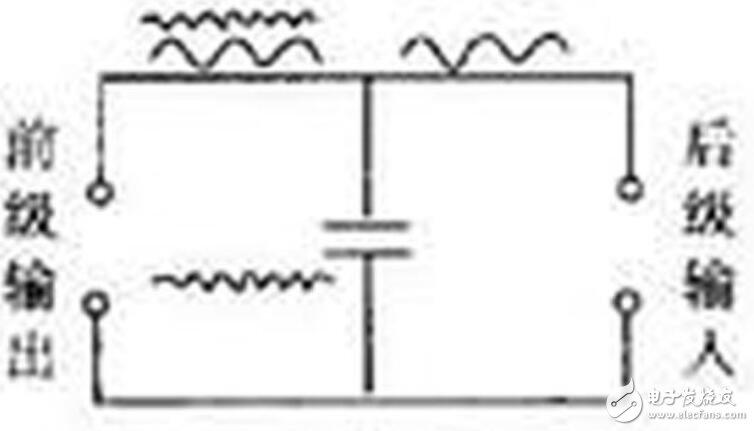 高频旁路电容的原理_高频旁路电容的作用