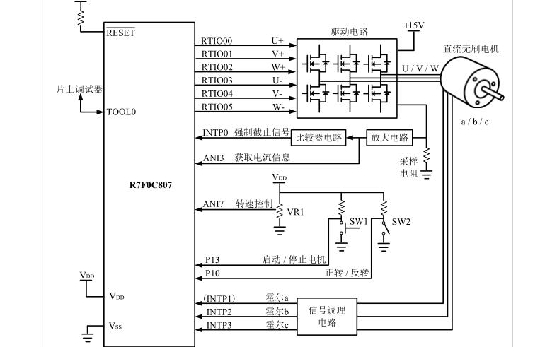 R7F0C807单片机在直流无刷电机控制中的应用介绍和控制源码资料说明