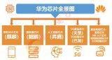 华为成为中国自主芯片设计的代表 究竟做了哪些芯片呢?