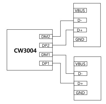 CW3004應用圖.png
