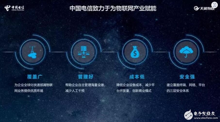 中国电信坚持以SA接入标准为主推动整个5G网络的建设