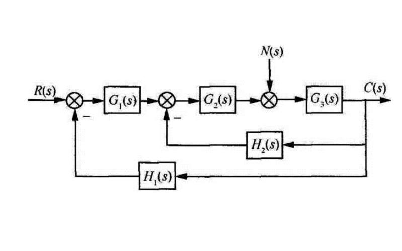 自动控制原理试题库20套和答案详解