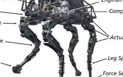 连续3家明星机器人公司破产 给我们留下了什么生机