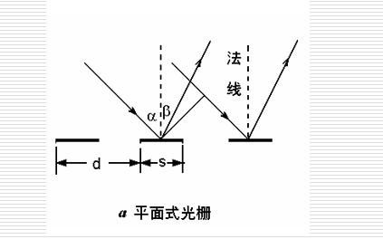 光谱仪及光电探测器件的详细资料说明