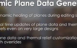 动态平面生成具有覆铜功能及修复平面数据