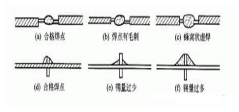 电子元器件焊接技巧