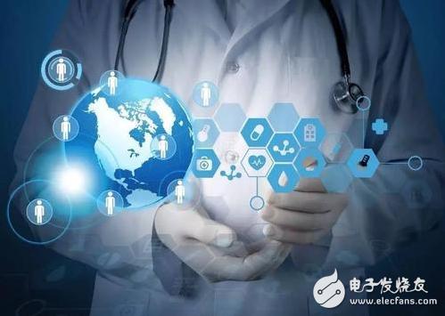 全国首个5G医疗救援系统已经上线