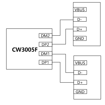 CW3005F應用圖.png