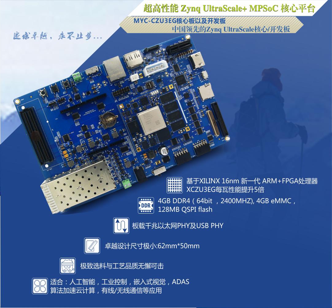 米尔发布新品Zynq UltraScale+ MPSoC核心板