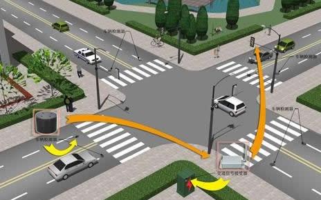 智慧灯杆的优势将大大主力智慧城市的建设