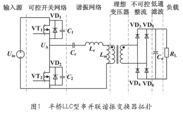 如何进行LLC谐振半桥DCDC电路设计的详细资料说明