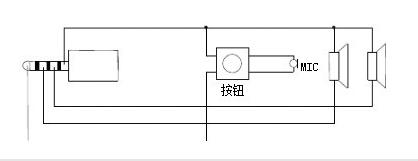 手机耳机接线图的工作原理,种种耳机插头接线图