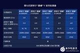酷睿i5-9400F成为绝对明星级的存在 性价比...