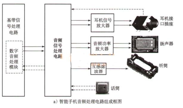 智能手机耳机电路工作原理