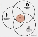 价值创造是工业互联网从概念走向实践的关键