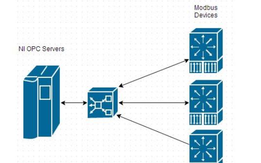 Modbus串行通信协议的通信通讯详细教程资料说明