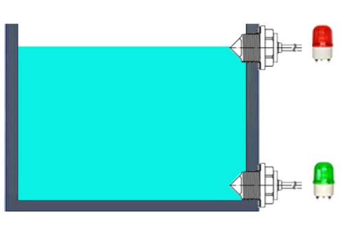 如何使用光电式液位传感器实现缺水保护功能