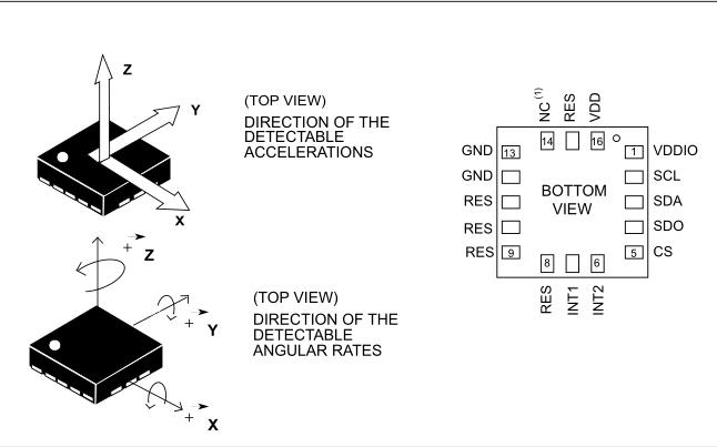 ST可穿戴传感器设计资料合集免费下载