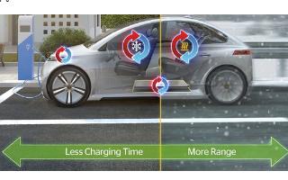 大陸技術增長電動汽車續航里程 成功設計最優燃料電...