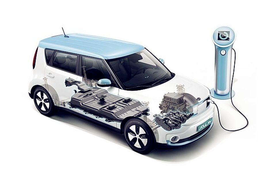 退坡減半、消費者質疑陡增,為何新能源車企們卻仍舊...