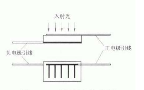 硅光电池的主要参数包括结构图外观图以及详细参数表的详细资料说明