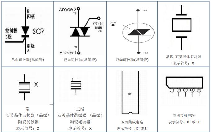 电子元器件电路图符号的详细资料合集免费下载