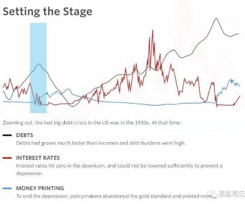 现代货币理论和比特币的探讨
