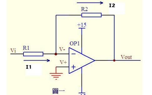 虚断和虚短分析运放电路的详细资料说明