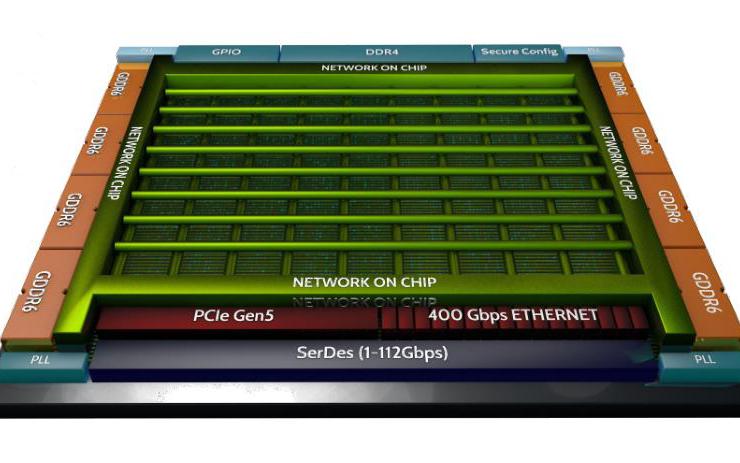人工智能需求促进FPGA市场 这一革新解决了应用瓶颈