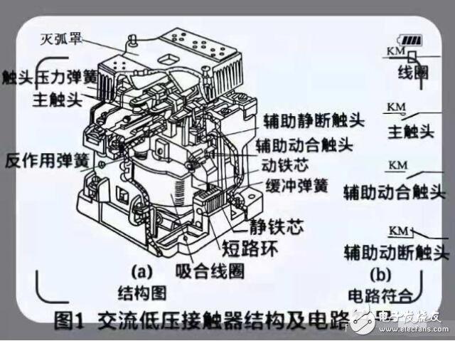 交流接觸器與直流接觸器有何不同